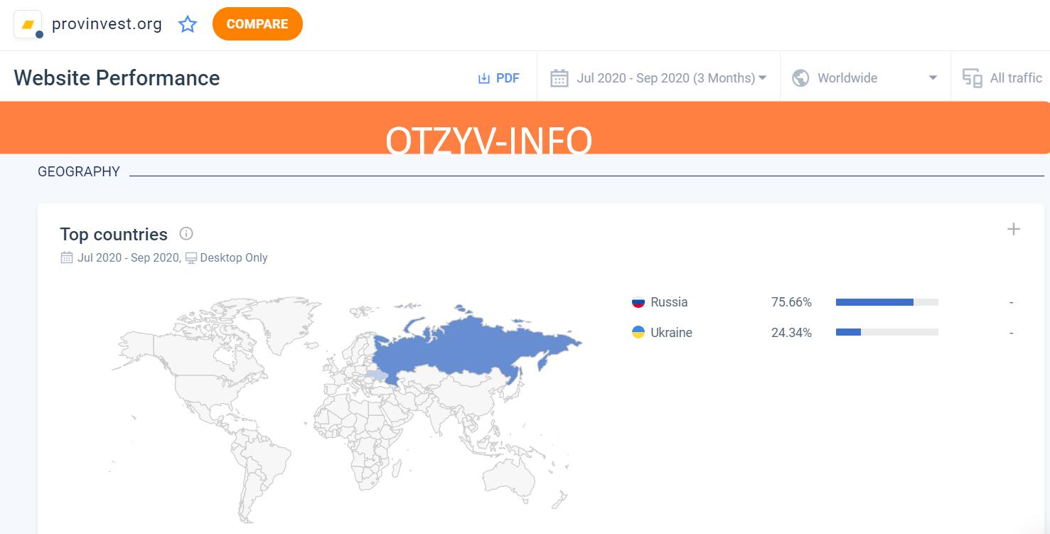 Клиентов брокер заводит из Украины и России