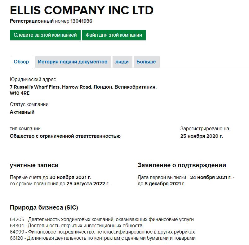 На сайте указано что все права принадлежат компании ELLIS COMPANY inc LTD
