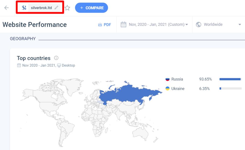 Организаторы лохотрона SILVER BROK LTD нацелены жителей России и Украины