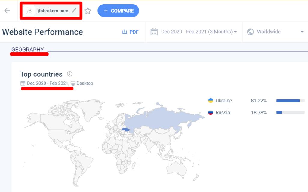Развод направлен на граждан Украины и России