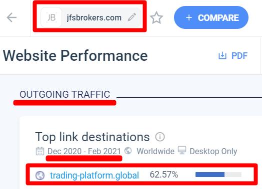 Трафик с сайта JFSBrokers веден на сайт trading-platform.global