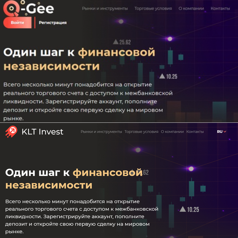 Связь KLT Invest с мошенниками Q-gee