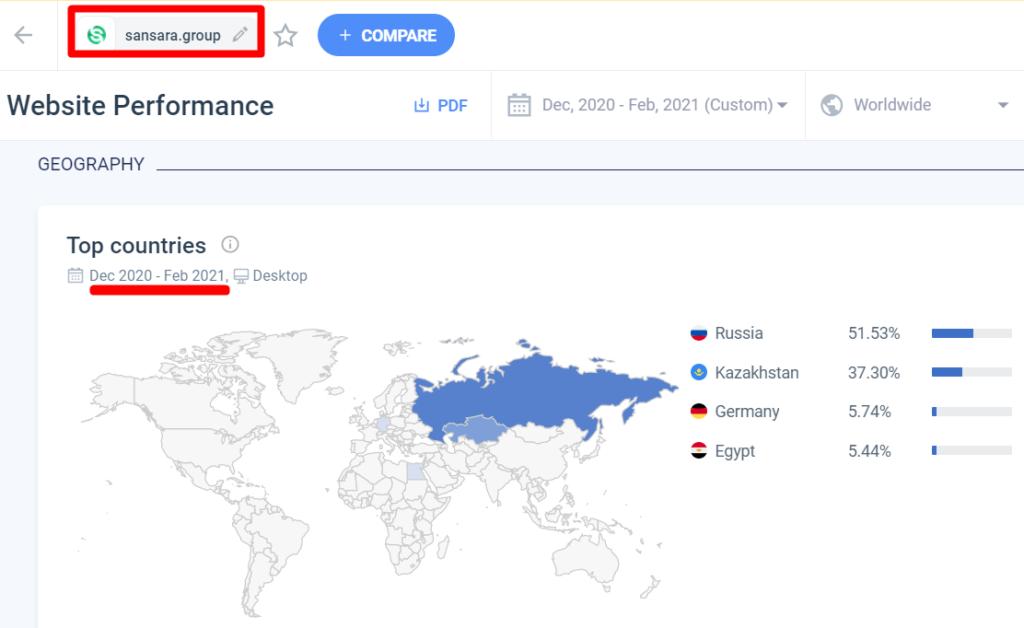 Более пятидесяти процентов трафика на сайт Sansara приходится на жителей из России