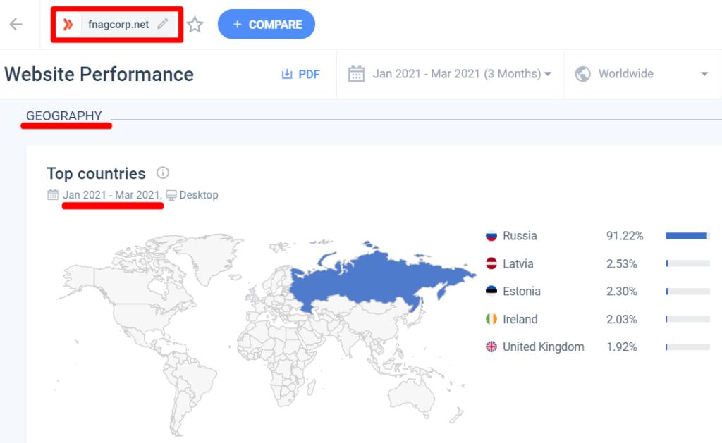 Finance Advice Group нацелились на жителей России