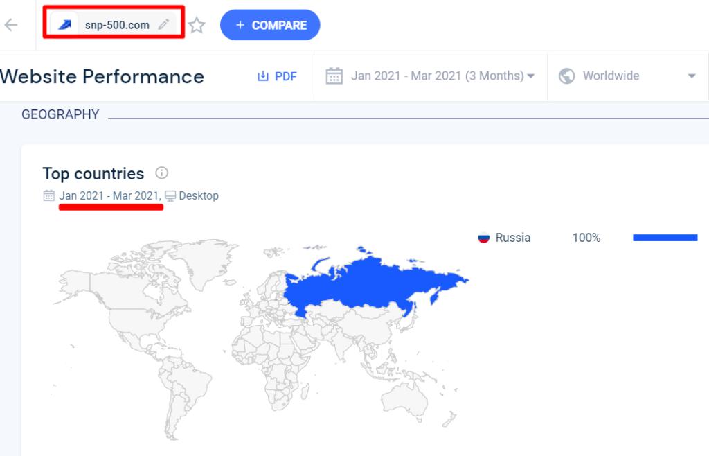 SNP-500 привлекает к торговле жителей России