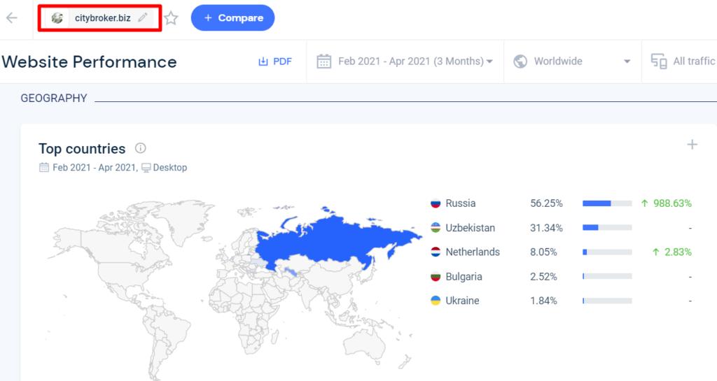 Какие страны посещают сайт citybroker.biz