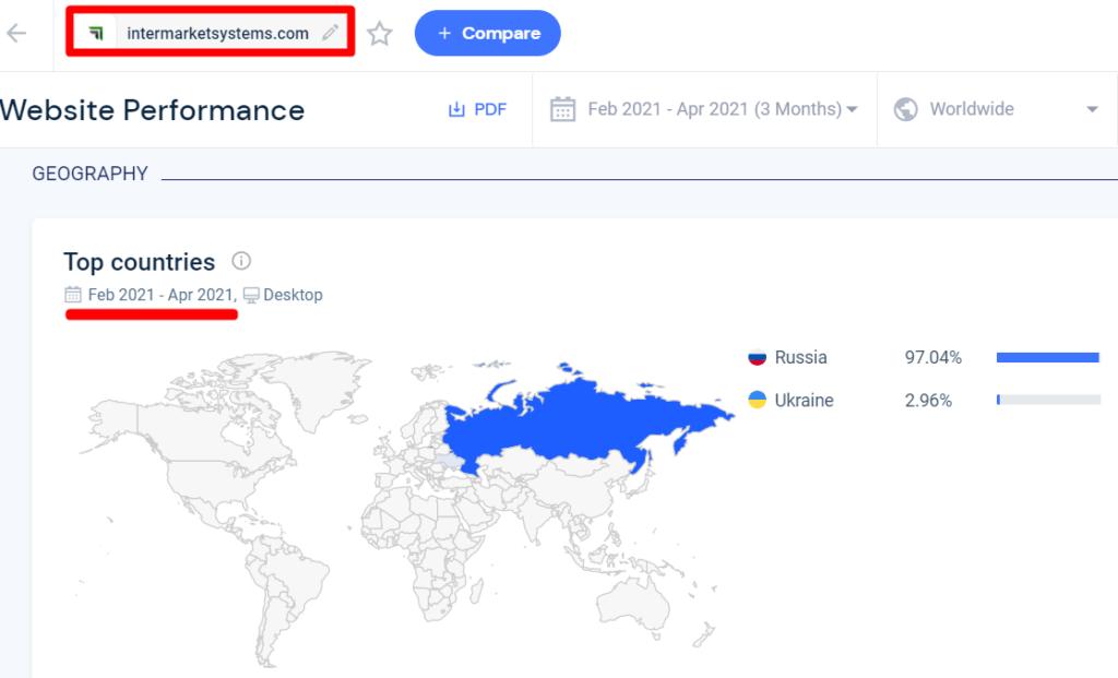 Трафик на сайт Intermarket Systems LTD идет с России и Украины
