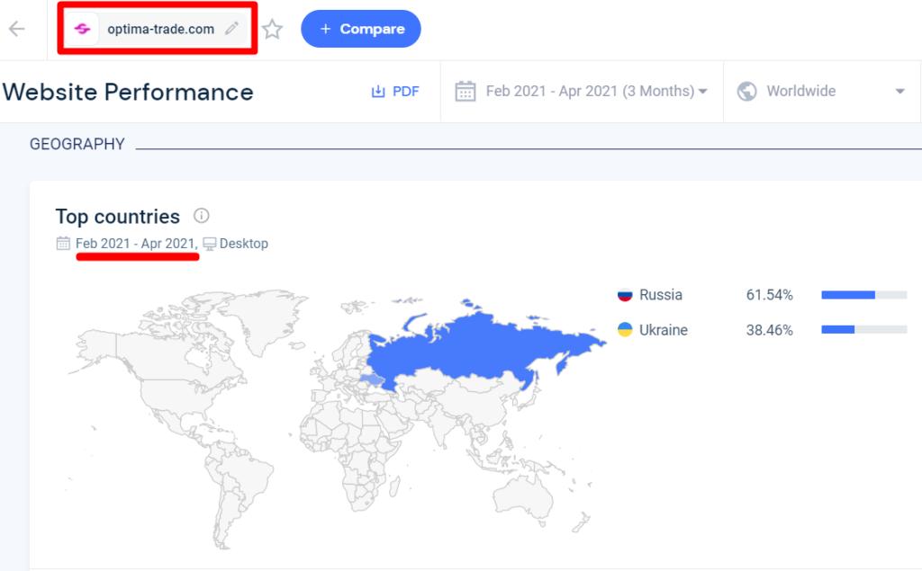 Жители России и Украины посещают сайт брокера