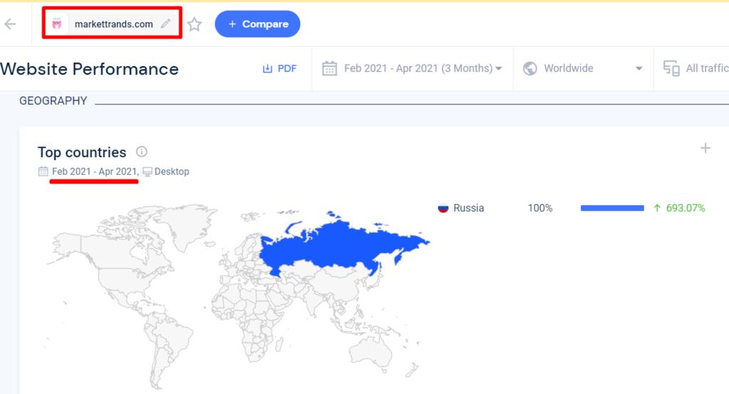 Больше всего сайт markettrands.com посещают жители России