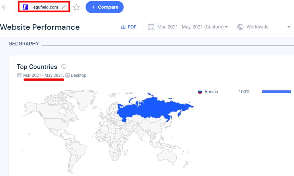 Жители России больше всего посещают сайт equfield.com