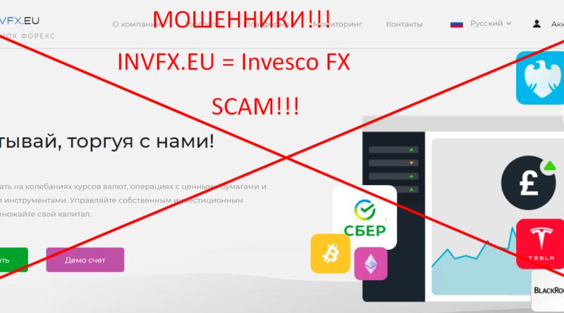 Разводили из INVFX.EU вышли на охоту!